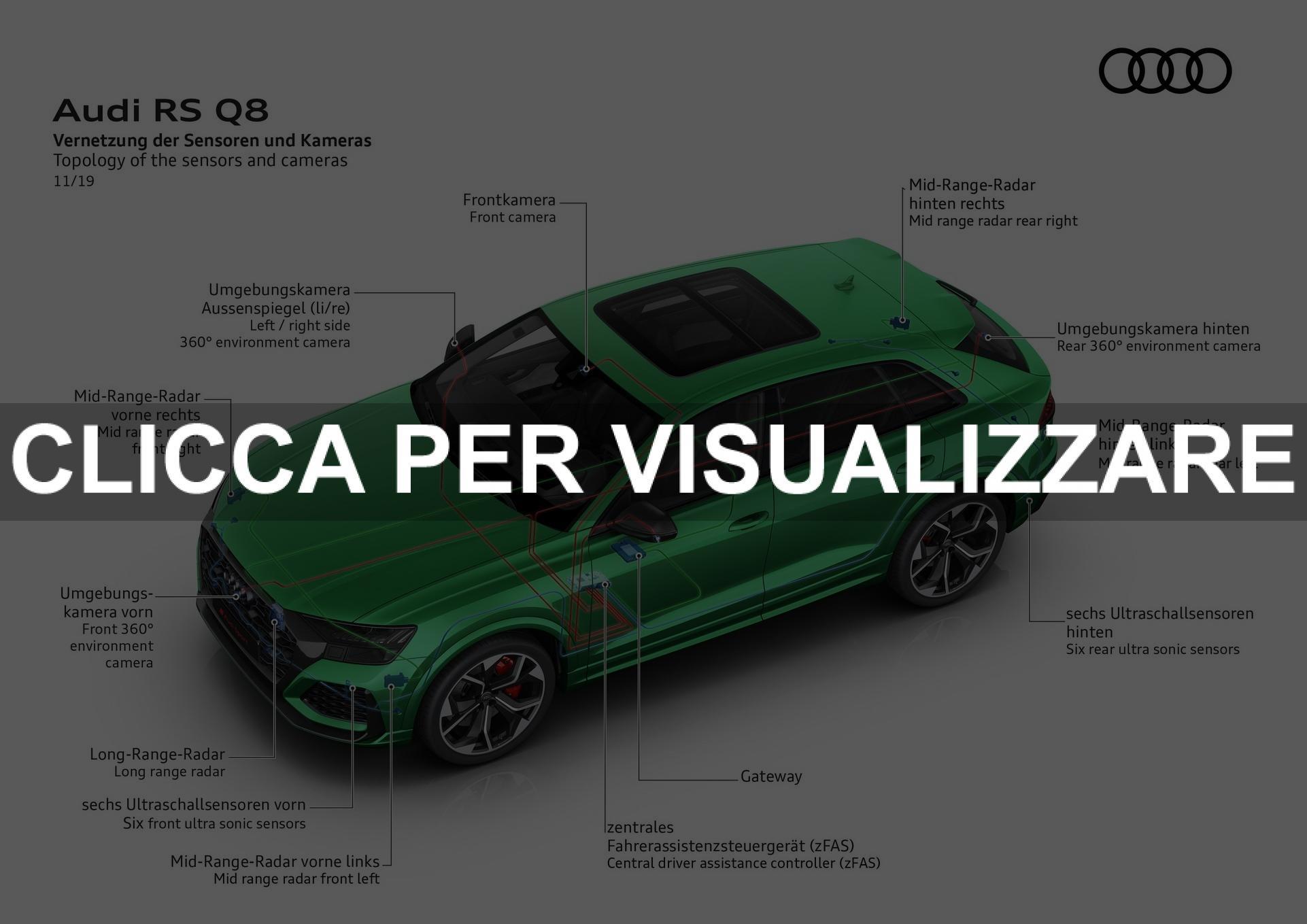 Sensori e videocamere nuovo Audi RS Q8