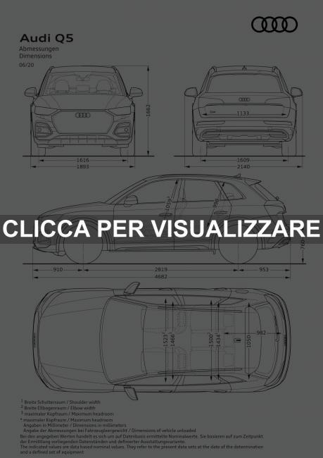 Dimensioni nuovo Audi Q5 2020